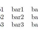 Let's Learn LaTex: Part 4