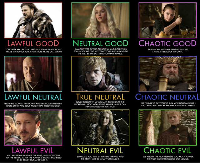 Alignments for Game of Thrones